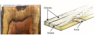 Shake seperation of wood fiber is a problem